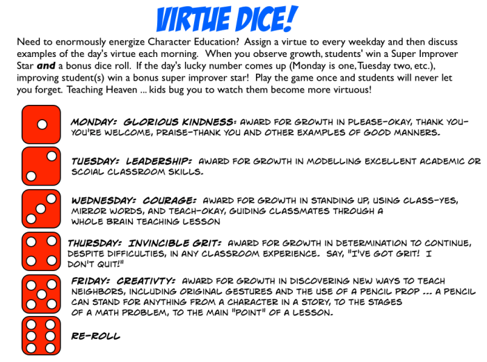 Virtue Dice